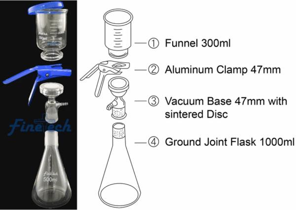 Sistema de filtración de fases móviles partes